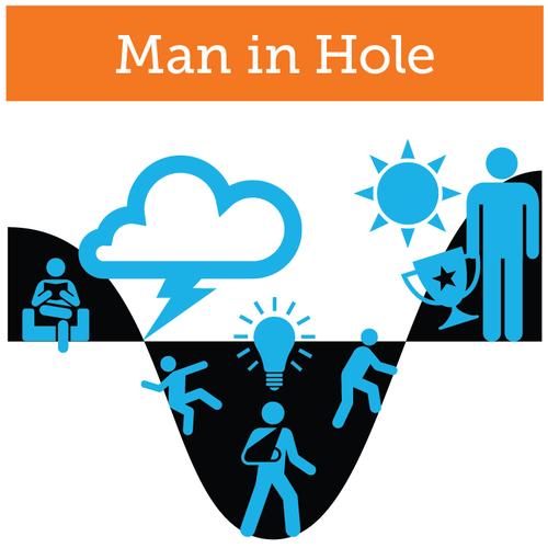 kurt vonnegut la forme des histoires maya eilam Un homme dans un trou